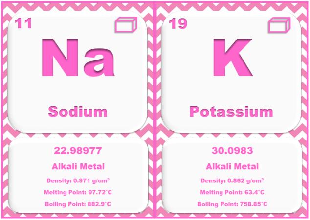 pink chevron elements